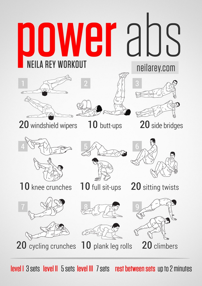Total Abs Workout Routine Total Abs Workout Routine