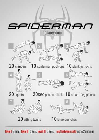Spiderman Ab Workout
