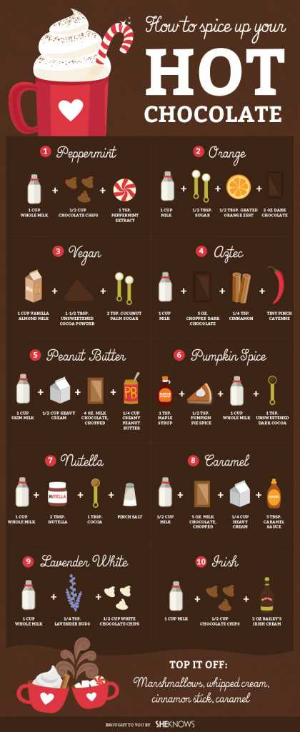 10 Recipe Ideas To Spice Up Your Hot Chocolate... Nutella Is My Favorite!