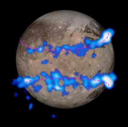 Aurora shift confirms Ganymede's ocean