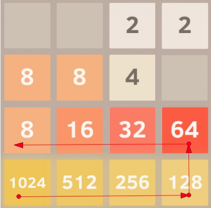 #2048 Tips and Tricks: How to beat the addicting mobile game